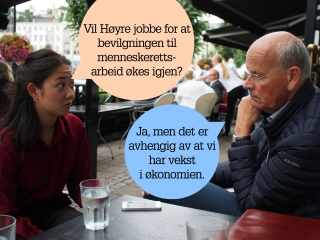 Høyre Snakkeboble