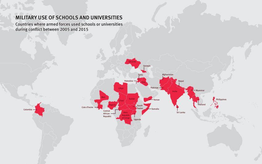 - Stans militær bruk av skoler